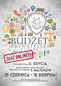 Budżet.1